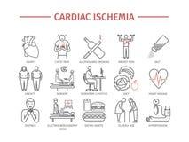 Hjärt- ischemia Tecken behandling Linje symbolsuppsättning Vektortecken vektor illustrationer