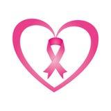Hjärta med bandrosa färgbröstcancer royaltyfri illustrationer