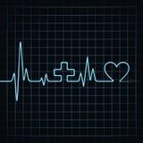 Hjärtatakten gör läkarundersökning- och hjärtasymbol Arkivbild