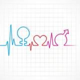 Hjärtslaget gör man-, kvinnlig- och hjärtasymbol på betesmarken Arkivbild