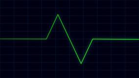 Hjärtslagpuls på kardiogramskärmen, cardio sjukvårdbegrepp för EKG ECG arkivfoton