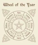 Hjul av årsaffischen Wiccan kalender Arkivbild