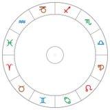 Hjul av zodiaken med astrologiskt tecken Royaltyfri Foto