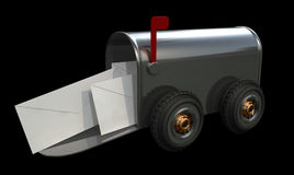 hjul för post två vektor illustrationer
