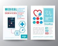 Hälsovård- och för reklamblad för läkarundersökningaffischbroschyr designorientering Royaltyfri Bild
