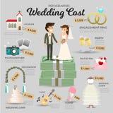 Hochzeits-Kosten Infographic Zeigerinformation Lizenzfreie Stockfotos