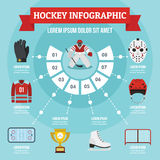 Hockey infographic concept, flat style Stock Photography