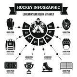 Hockey infographic concept, simple style Stock Photography