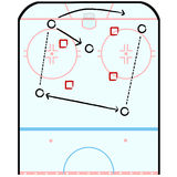 Hockey tactics Stock Photography