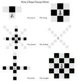 Hoe de schaakstukken zich bewegen stock fotografie