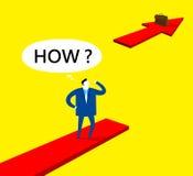 Hoe te doorgaand houden? vector illustratie