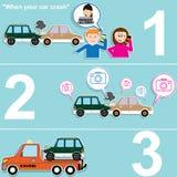 Hoe te hulp te vragen toen de auto door een auto werd geraakt en werd gesleept Stock Afbeelding