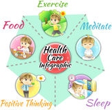 Hoe te om goed gezondheid en welzijns infographic malplaatje te verkrijgen desig Stock Foto