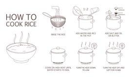 Hoe te om rijst te koken een gemakkelijk recept vector illustratie