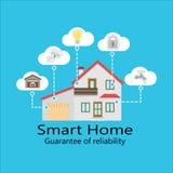 Hogar de Smart del vector Ejemplo/desgin/concepto planos del estilo del diseño Casa elegante infographic ilustración del vector