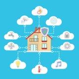 Hogar de Smart del vector Ejemplo plano del estilo del diseño Casa elegante infographic Iconos en las nubes stock de ilustración