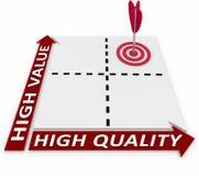 Hohe Qualität und Wert auf Matrix-idealer Produkt-Planung Stockfoto