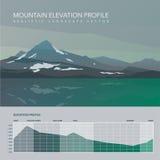 Hoher Berglandschaftsaufzug infographic Lizenzfreie Stockfotos
