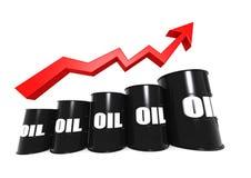 Hoher Preis des Schmieröls Lizenzfreies Stockfoto