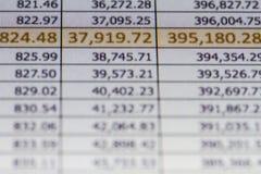 Hoja de cálculo financiera Imágenes de archivo libres de regalías