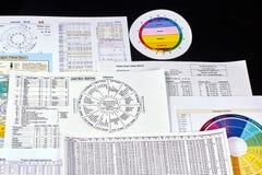 Hoja de datos del horóscopo imagenes de archivo