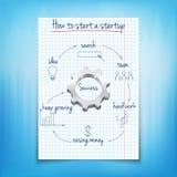 Hoja del Libro Blanco con las notas, los garabatos y la rueda de engranaje escritos mano Imagen de archivo libre de regalías