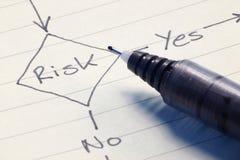 Hojas de operación (planning) de la gestión de riesgos Foto de archivo