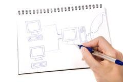 Hojas de operación (planning) de la tecnología Imagenes de archivo