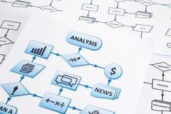Hojas de trabajo del análisis de proceso de negocio Imagen de archivo libre de regalías
