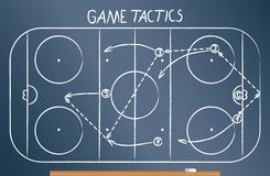 Hokejowe taktyki spiskują patroszonego na blackboard w kredzie Zdjęcie Stock