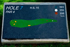 Hole information in golf course Stock Images