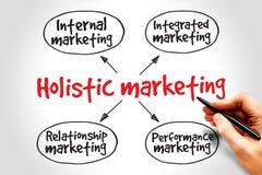 Holistic marketing stock fotografie