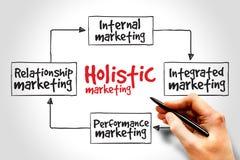 Holistic marketing. Mind map, business concept Stock Image