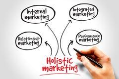 Holistic marketing Stock Photography