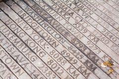 Holzbrücke mit gravierten geographischen Abständen von Welt-capi Lizenzfreie Stockbilder