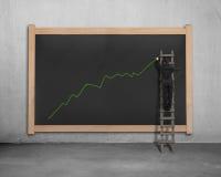 Hombre de negocios en el dibujo de la escalera que crece tendencia verde de la flecha imagenes de archivo