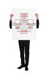 Hombre de negocios en el smoking que lleva a cabo el cartel con concepto del negocio Imagen de archivo