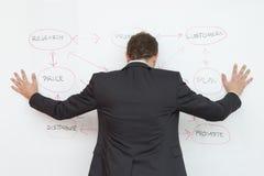 Hombre de negocios preocupante de estrategia empresarial Fotografía de archivo libre de regalías