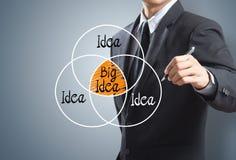 Hombre de negocios que dibuja concepto grande de la idea Fotografía de archivo libre de regalías