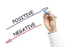 Hombre de negocios que dibuja concepto positivo y negativo Imagen de archivo