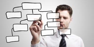 Hombre de negocios que diseña un plan Imágenes de archivo libres de regalías