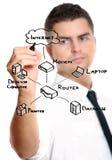 Hombre de negocios que drena un diagrama del Internet Fotos de archivo libres de regalías