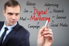 hombre de negocios que escribe concepto digital del márketing Foto de archivo