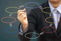Hombre de negocios que escribe concepto en blanco de la relación del ciclo Imagen de archivo libre de regalías