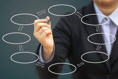 Hombre de negocios que escribe concepto en blanco de la relación del ciclo Puede utilizar para el yo Imagen de archivo libre de regalías