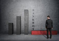Hombre de negocios que mira la barra caida del gráfico con y del x27; bankort& x27; palabra cerca de ella Imagen de archivo libre de regalías
