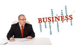 Hombre de negocios que se sienta en el escritorio y que mecanografía en el teclado con clo de la palabra Fotografía de archivo libre de regalías