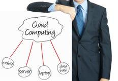 Hombre de negocios que sostiene o que muestra la bandera con el conce de Cloud Computing imagen de archivo