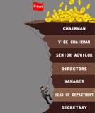 Hombre de negocios y funcionamiento de la posición stock de ilustración