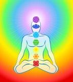 Hombre del arco iris de los iconos de Chakras Imágenes de archivo libres de regalías